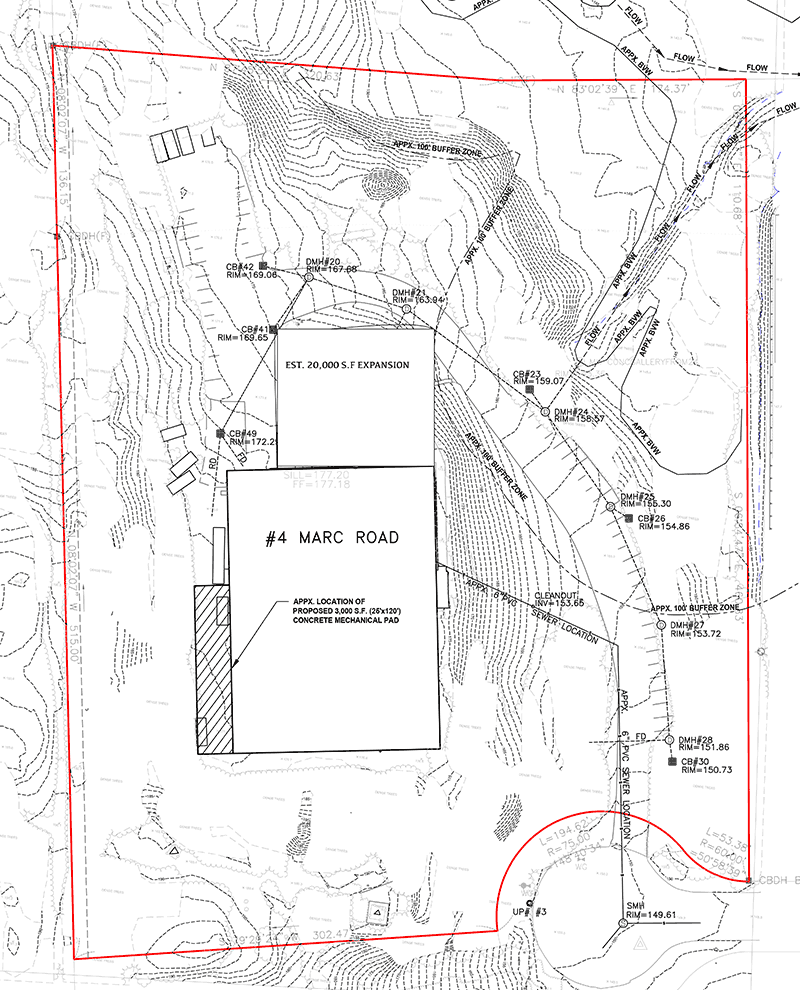 facility expansion plan